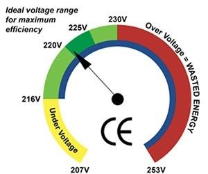 voltage_optimiser1